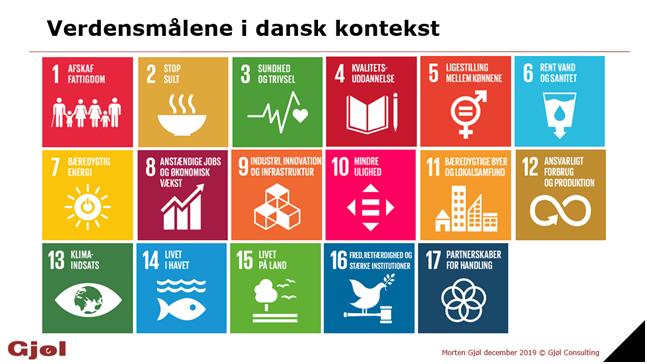 verdensmål i dansk kontekst